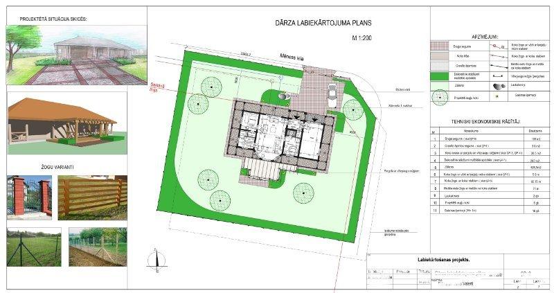 Dārzu projektēšana (3D vizualizācijas)